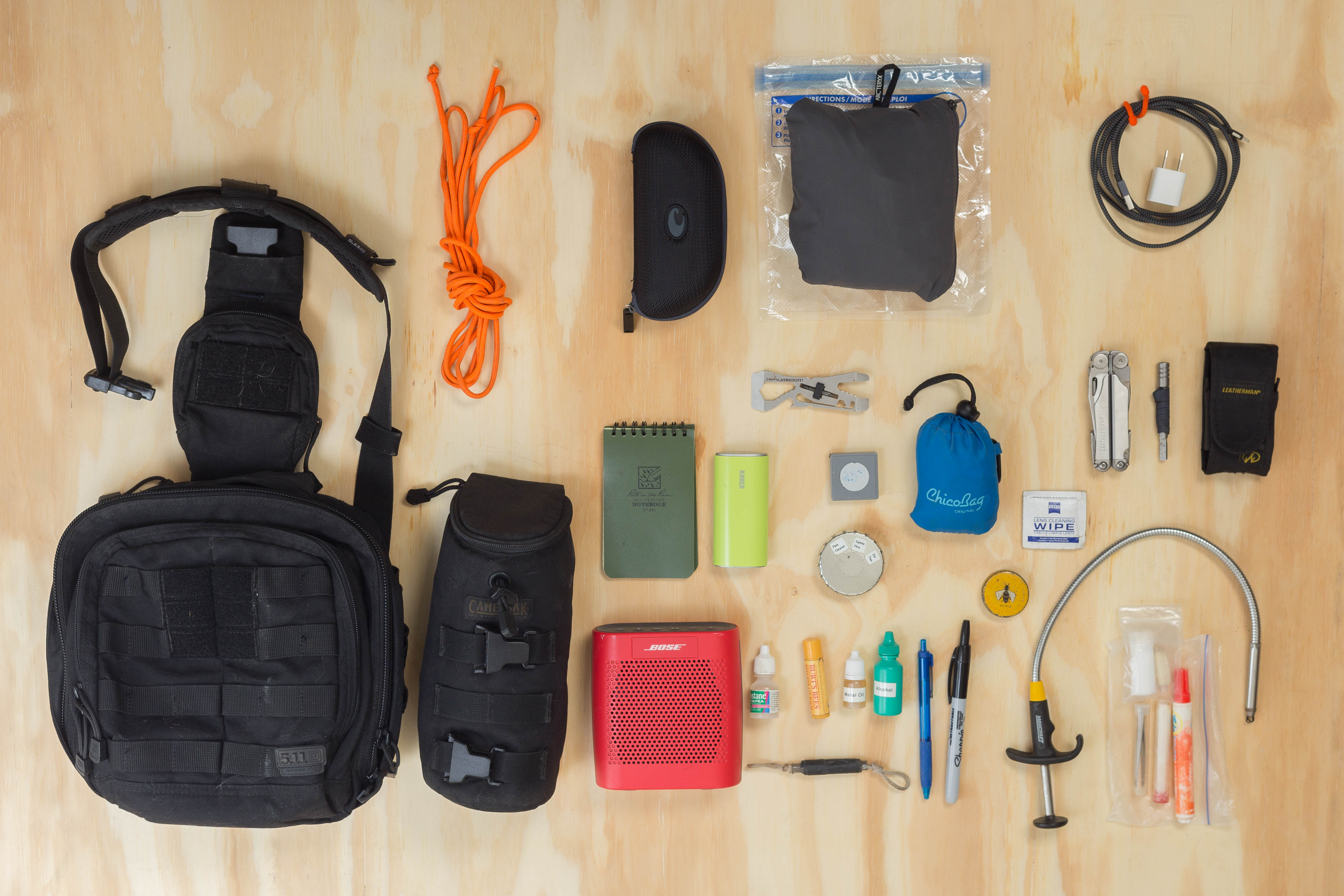 What's in My Bag? — Dominic Duncombe