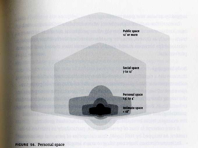 personal_space