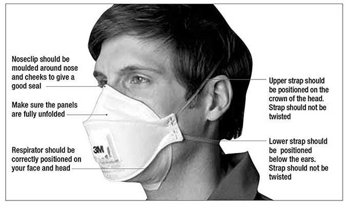 3m dust mask disposable