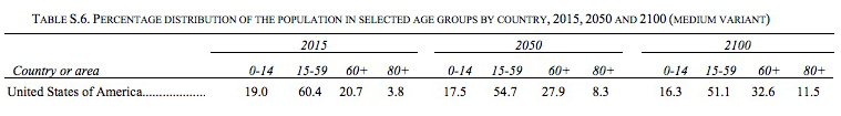 populationselectedagegroups