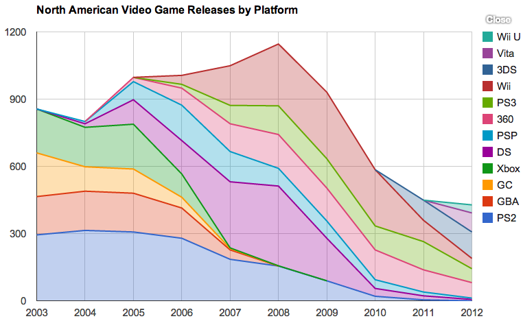 Quora-games-per-year-graph