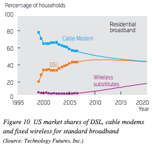 tfi-residential-broadband-wireless-subs-2009-update