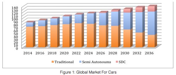 Jiang-car-sales-2014-2036