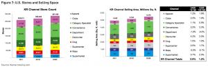 Kantar-stores-size-2010-2020