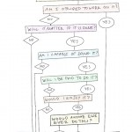 57-Do_It_Chart