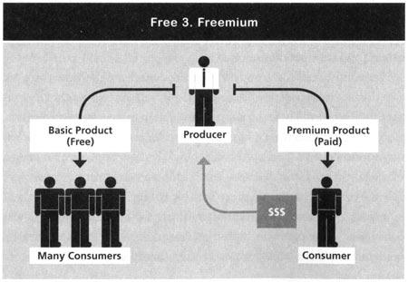 free-ex1.jpg