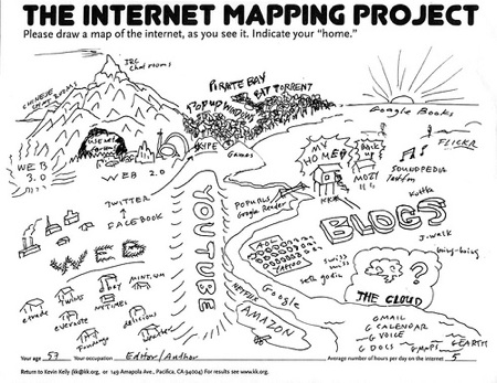 So I've been asking people to draw me a map of the internet as they see it.
