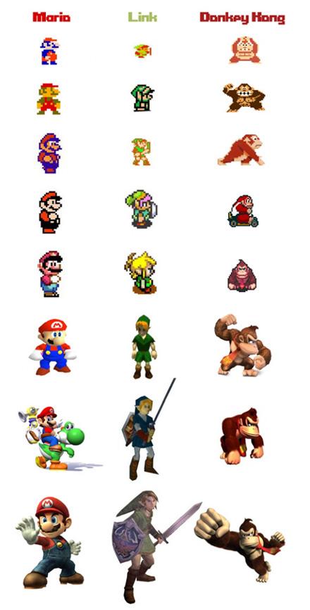 Nintendocharacters