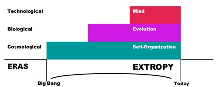Extropy