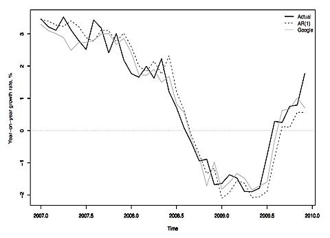 Nowcast.chart.jpg