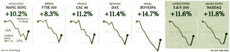 Nyt-Stocks