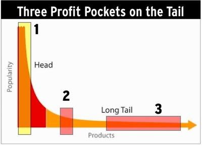 Profitpockets583 2