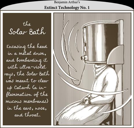 Solar bath custom